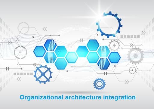 platco companyOrganizational architecture integration