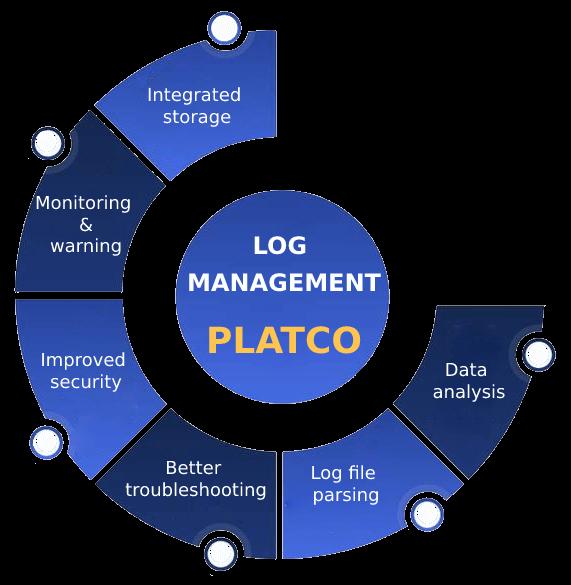 نرم افزار مدیریت لاگ - lOG Managment